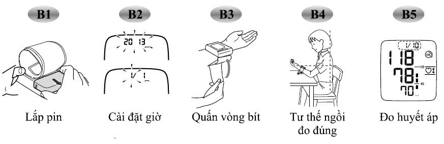 Các bước cơ bản khi sử dụng máy đo huyết áp cổ tay Omron Hem 6131